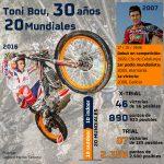 Toni Bou, 30 años y 20 Mundiales